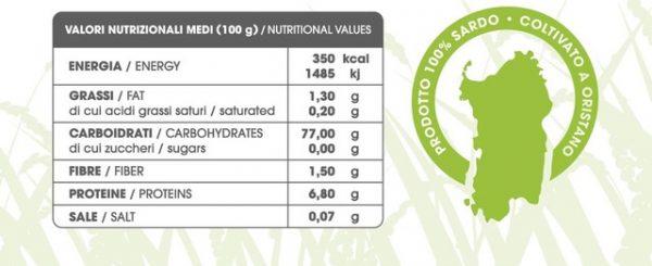 Valori nutrizionali riso carnaroli classico