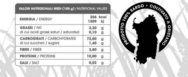 Valori nutrizionali riso nero gioiello