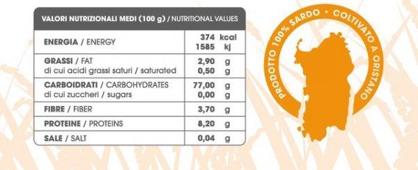 Valori nutrizionali riso integrale elettra