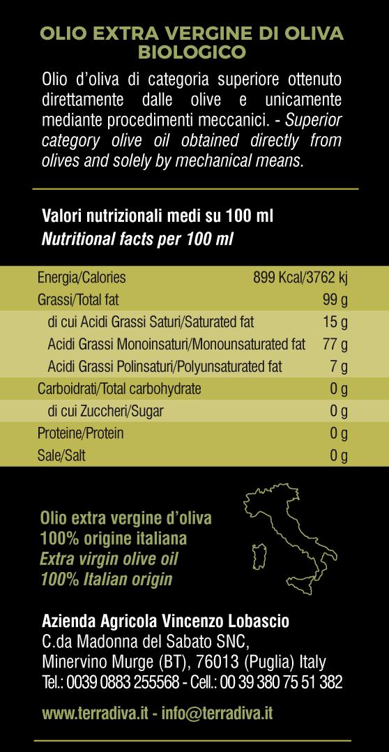 Allegro Etichetta